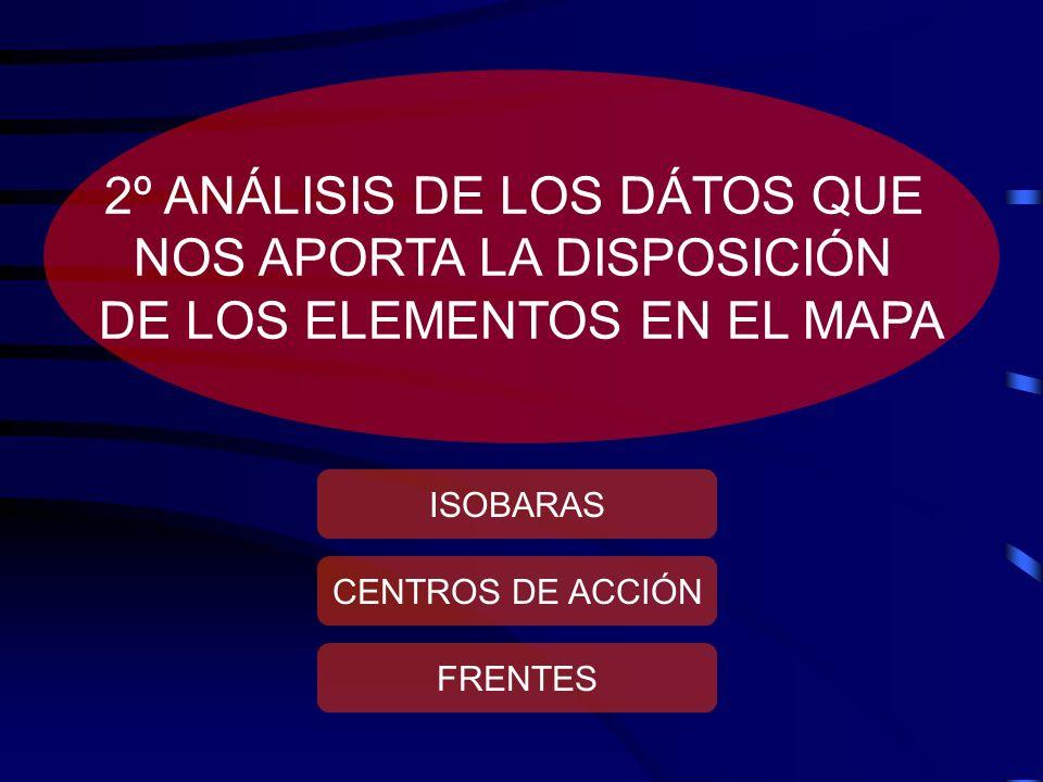 2º ANÁLISIS DE LOS DÁTOS QUE NOS APORTA LA DISPOSICIÓN DE LOS ELEMENTOS EN EL MAPA ISOBARAS CENTROS DE ACCIÓN FRENTES