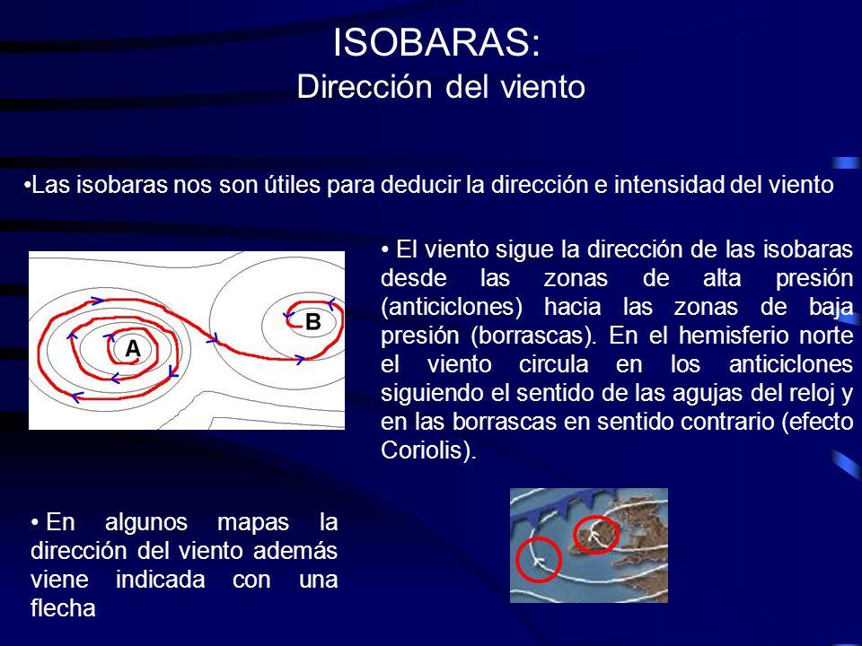 ISOBARAS: Dirección del viento El viento sigue la dirección de las isobaras desde las zonas de alta presión (anticiclones) hacia las zonas de baja pre