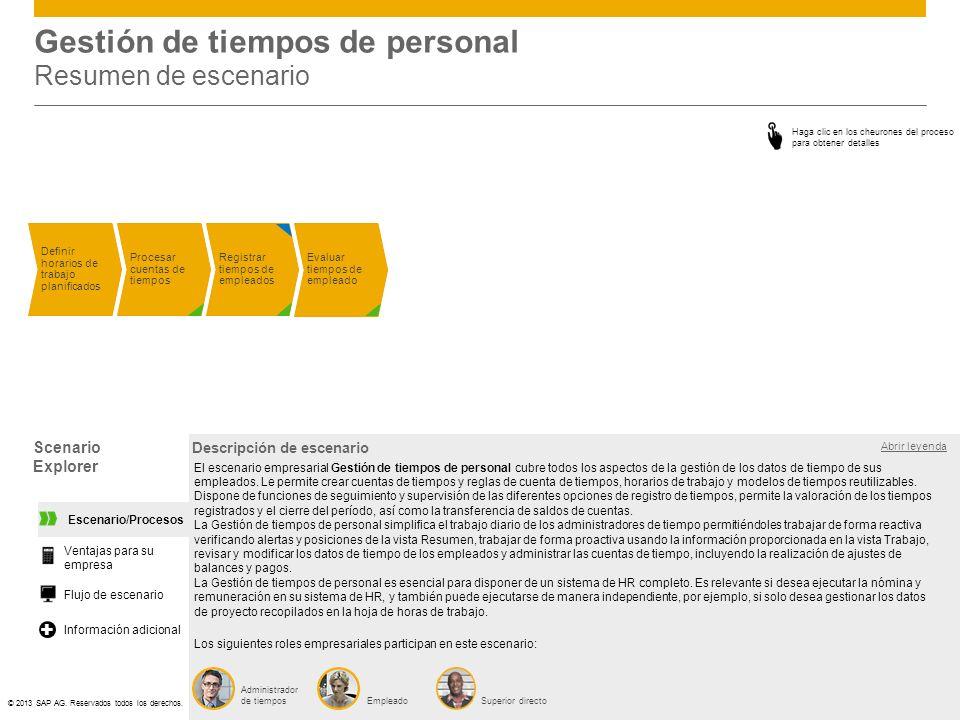©© 2013 SAP AG. Reservados todos los derechos. Gestión de tiempos de personal Resumen de escenario Scenario Explorer Abrir leyenda Descripción de esce