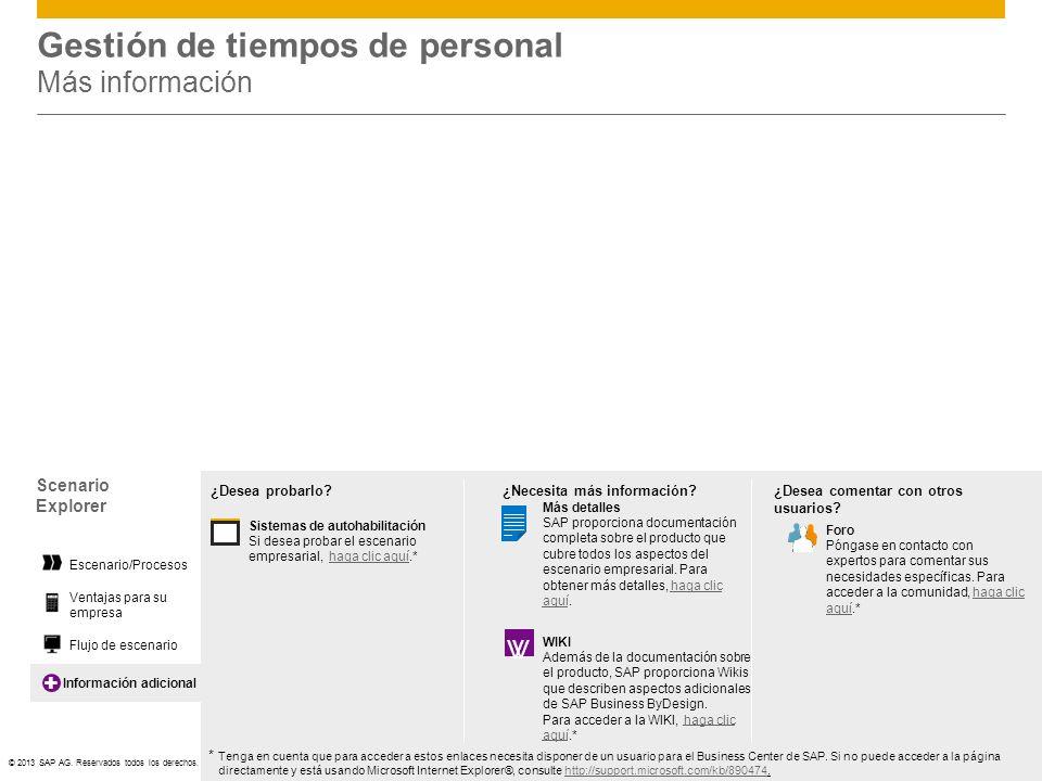 ©© 2013 SAP AG. Reservados todos los derechos. Información adicional Gestión de tiempos de personal Más información Scenario Explorer + Foro Póngase e