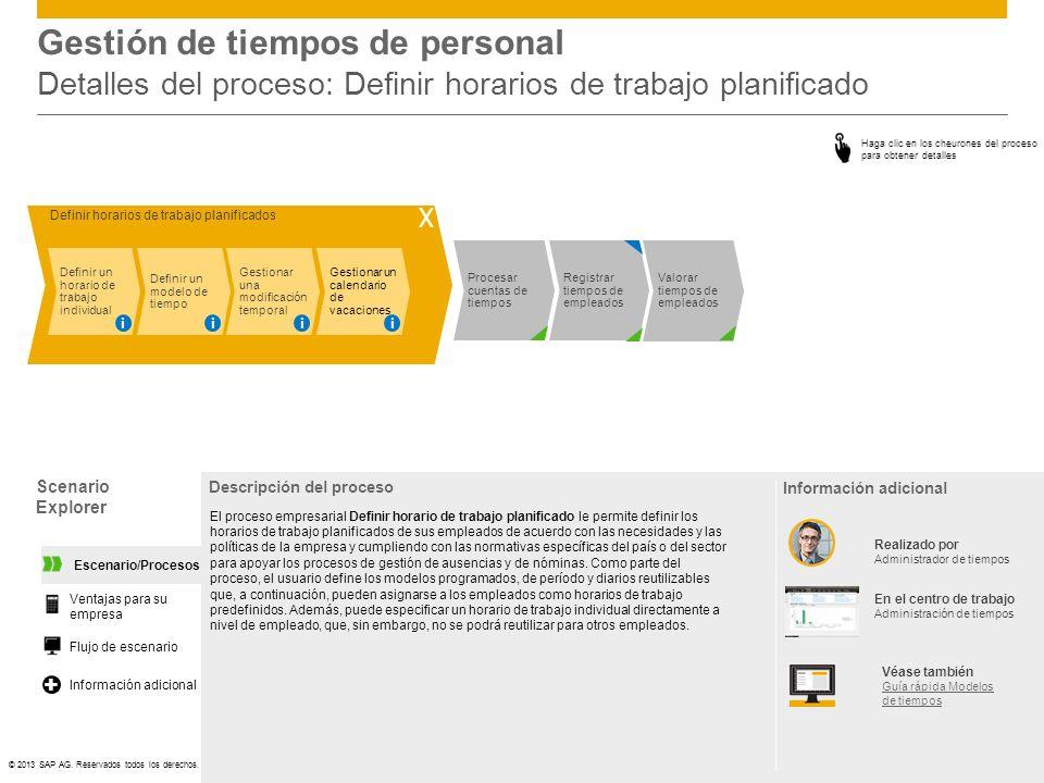 ©© 2013 SAP AG. Reservados todos los derechos. Gestión de tiempos de personal Detalles del proceso: Definir horarios de trabajo planificado Scenario E
