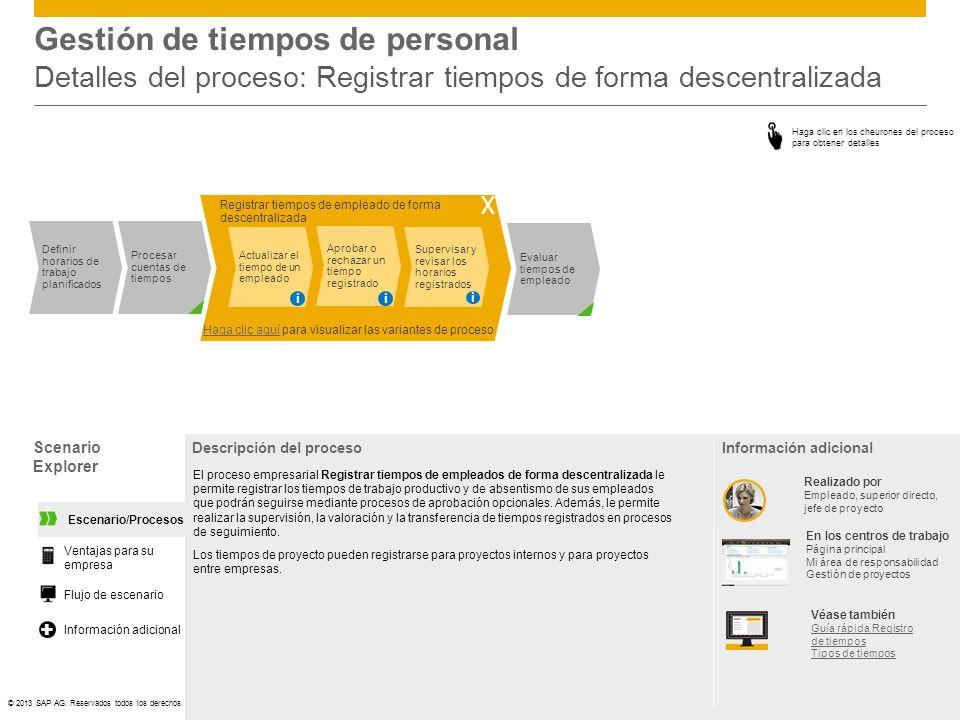 ©© 2013 SAP AG. Reservados todos los derechos. Procesar cuentas de tiempos Registrar tiempos de empleado de forma descentralizada Supervisar y revisar