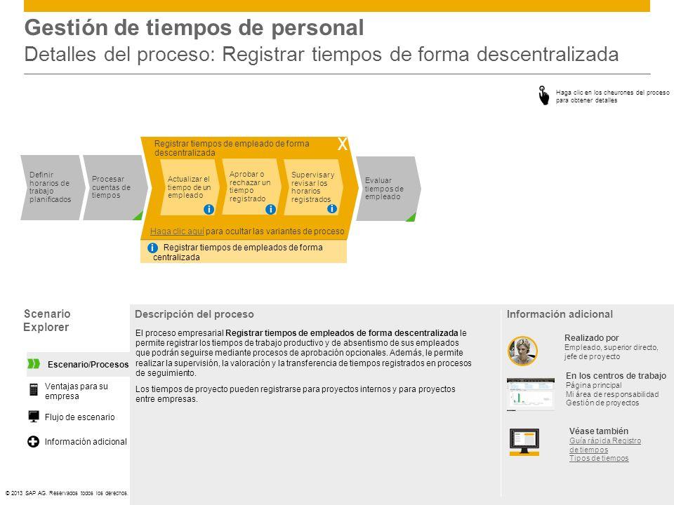 ©© 2013 SAP AG.Reservados todos los derechos.