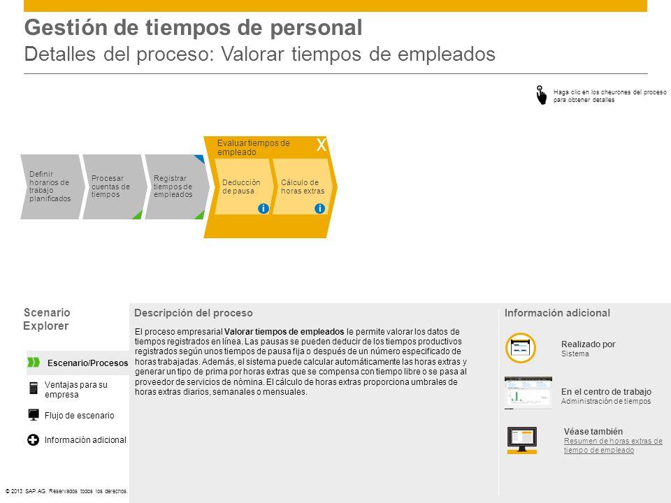 ©© 2013 SAP AG. Reservados todos los derechos. Gestión de tiempos de personal Detalles del proceso: Valorar tiempos de empleados Scenario Explorer Des