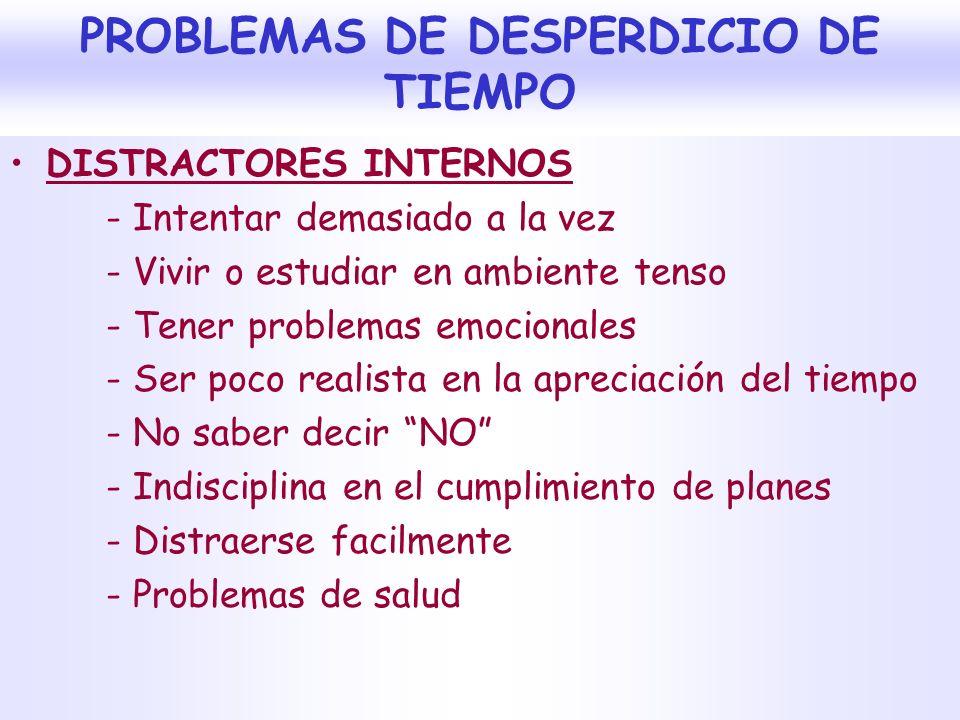 PROBLEMAS DE DESPERDICIO DE TIEMPO DISTRACTORES INTERNOS - Intentar demasiado a la vez - Vivir o estudiar en ambiente tenso - Tener problemas emociona