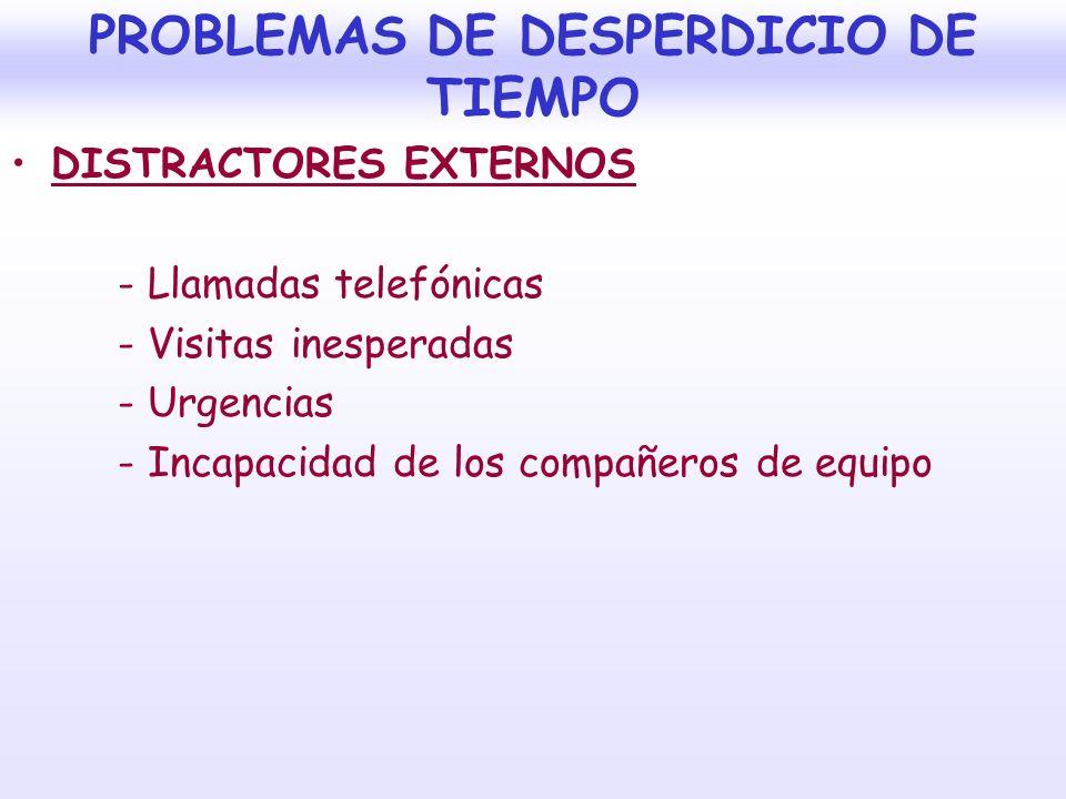 DISTRACTORES EXTERNOS - Llamadas telefónicas - Visitas inesperadas - Urgencias - Incapacidad de los compañeros de equipo PROBLEMAS DE DESPERDICIO DE TIEMPO