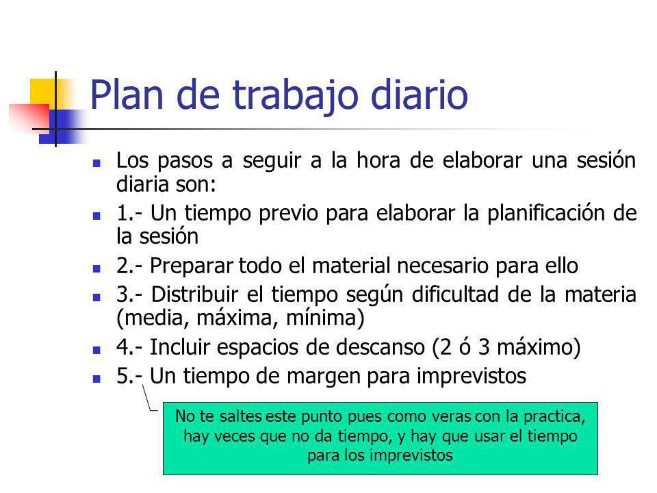 Plan de trabajo diario Los pasos a seguir a la hora de elaborar una sesión diaria son: 1.- Un tiempo previo para elaborar la planificación de la sesió