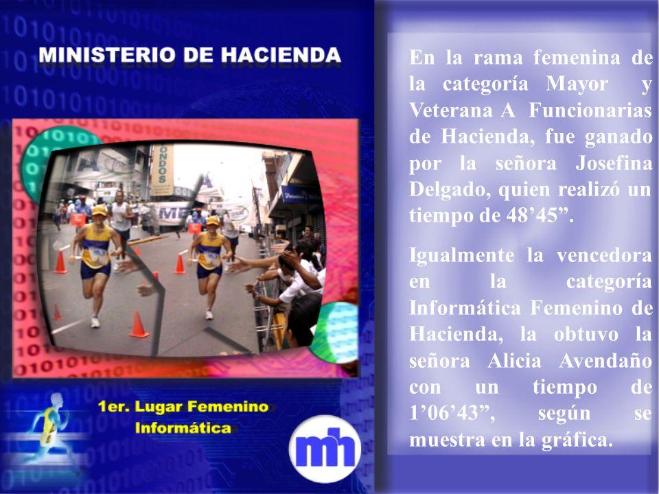 En la rama femenina de la categoría Mayor y Veterana A Funcionarias de Hacienda, fue ganado por la señora Josefina Delgado, quien realizó un tiempo de