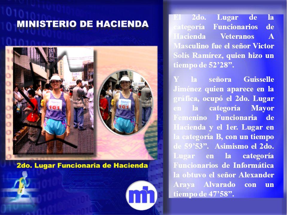 El 2do. Lugar de la categoría Funcionarios de Hacienda Veteranos A Masculino fue el señor Victor Solís Ramírez, quien hizo un tiempo de 5228. Y la señ