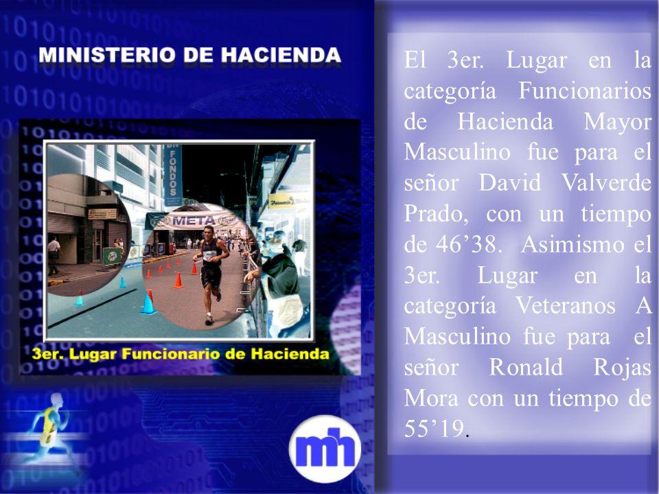 El 3er. Lugar en la categoría Funcionarios de Hacienda Mayor Masculino fue para el señor David Valverde Prado, con un tiempo de 4638. Asimismo el 3er.