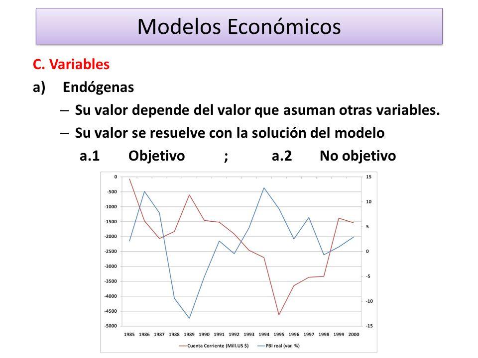 Modelos Económicos C.