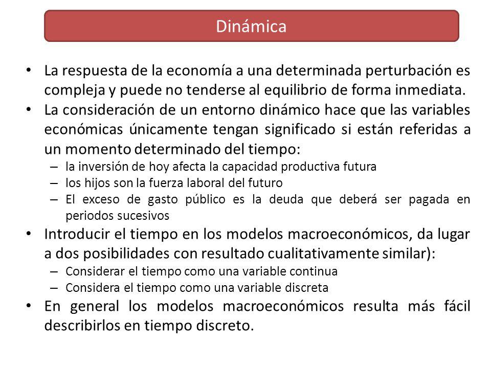 Dinámica La respuesta de la economía a una determinada perturbación es compleja y puede no tenderse al equilibrio de forma inmediata.