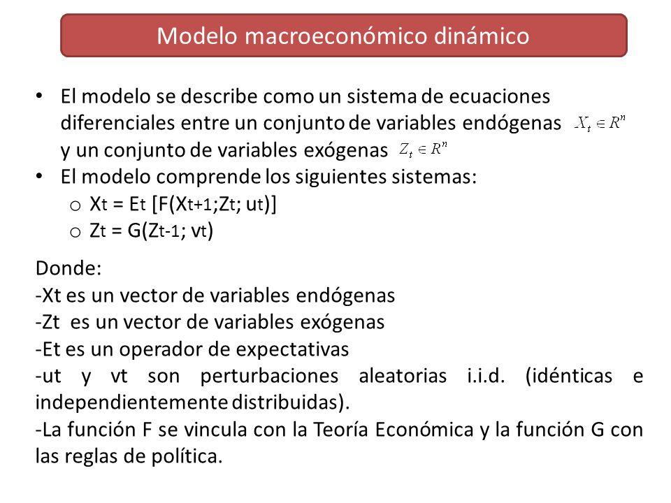 Modelo macroeconómico dinámico El modelo se describe como un sistema de ecuaciones diferenciales entre un conjunto de variables endógenas y un conjunto de variables exógenas El modelo comprende los siguientes sistemas: o X t = E t [F(X t+1 ;Z t ; u t )] o Z t = G(Z t-1 ; v t ) Donde: -Xt es un vector de variables endógenas -Zt es un vector de variables exógenas -Et es un operador de expectativas -ut y vt son perturbaciones aleatorias i.i.d.