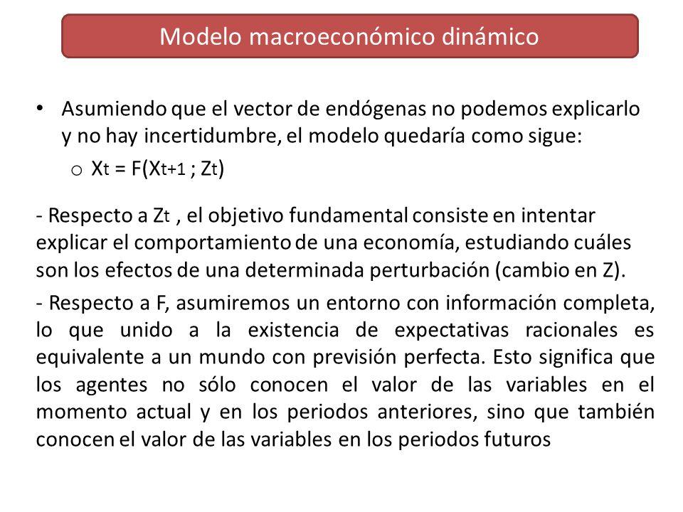 Modelo macroeconómico dinámico Asumiendo que el vector de endógenas no podemos explicarlo y no hay incertidumbre, el modelo quedaría como sigue: o X t = F(X t+1 ; Z t ) - Respecto a Z t, el objetivo fundamental consiste en intentar explicar el comportamiento de una economía, estudiando cuáles son los efectos de una determinada perturbación (cambio en Z).