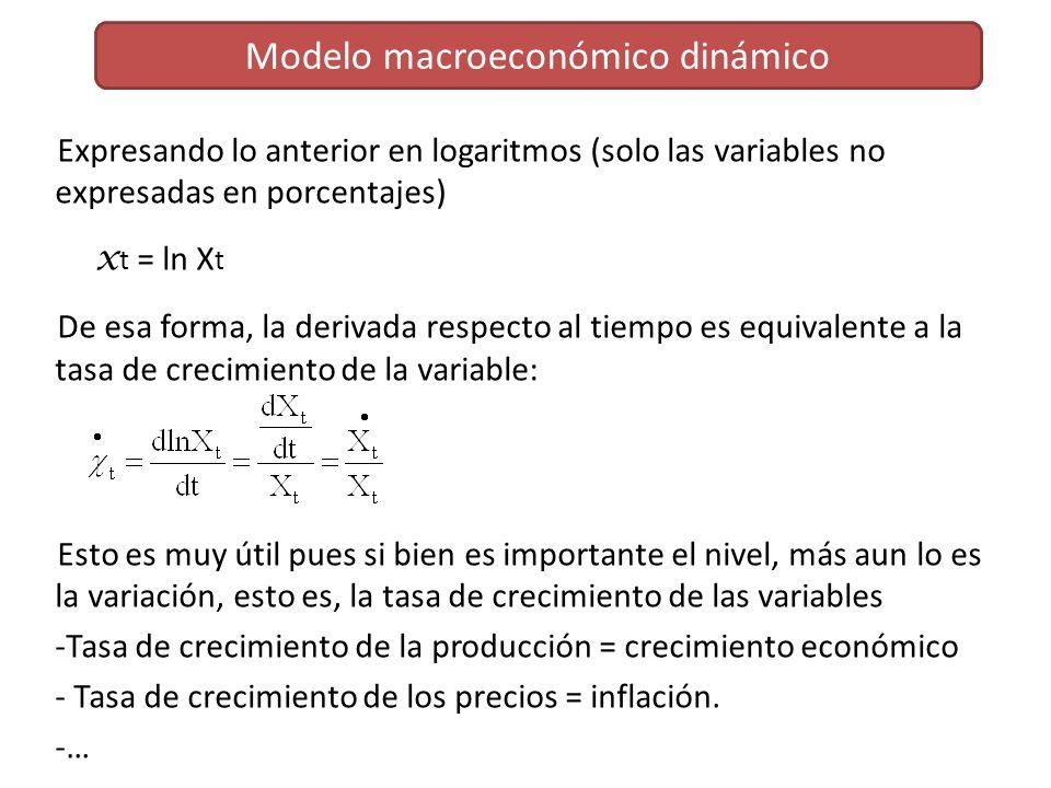 Modelo macroeconómico dinámico Expresando lo anterior en logaritmos (solo las variables no expresadas en porcentajes) x t = ln X t De esa forma, la derivada respecto al tiempo es equivalente a la tasa de crecimiento de la variable: Esto es muy útil pues si bien es importante el nivel, más aun lo es la variación, esto es, la tasa de crecimiento de las variables -Tasa de crecimiento de la producción = crecimiento económico - Tasa de crecimiento de los precios = inflación.