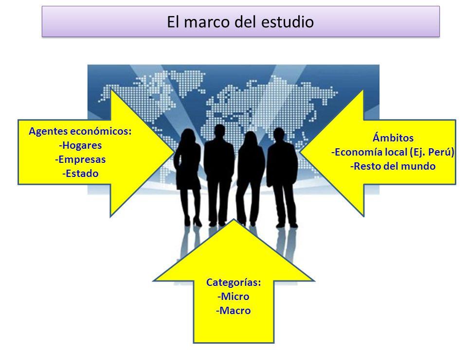 El marco del estudio Agentes económicos: -Hogares -Empresas -Estado Ámbitos -Economía local (Ej.