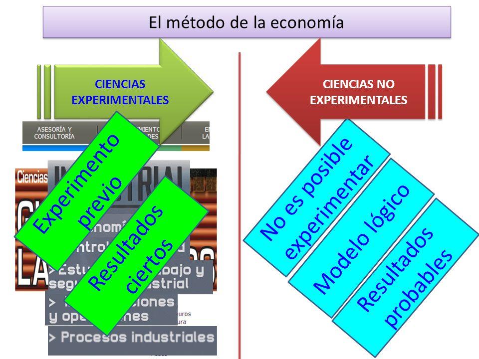 El método de la economía CIENCIAS EXPERIMENTALES Experimento previo Modelo lógico No es posible experimentar Resultados ciertos CIENCIAS NO EXPERIMENTALES Resultados probables