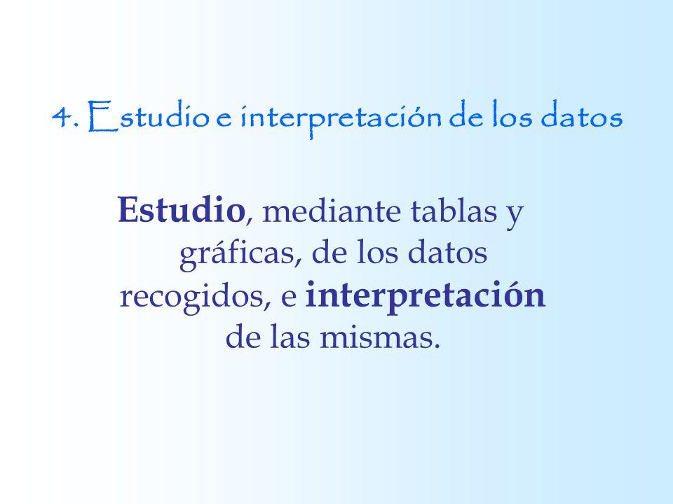 4. Estudio e interpretación de los datos Estudio, mediante tablas y gráficas, de los datos recogidos, e interpretación de las mismas.