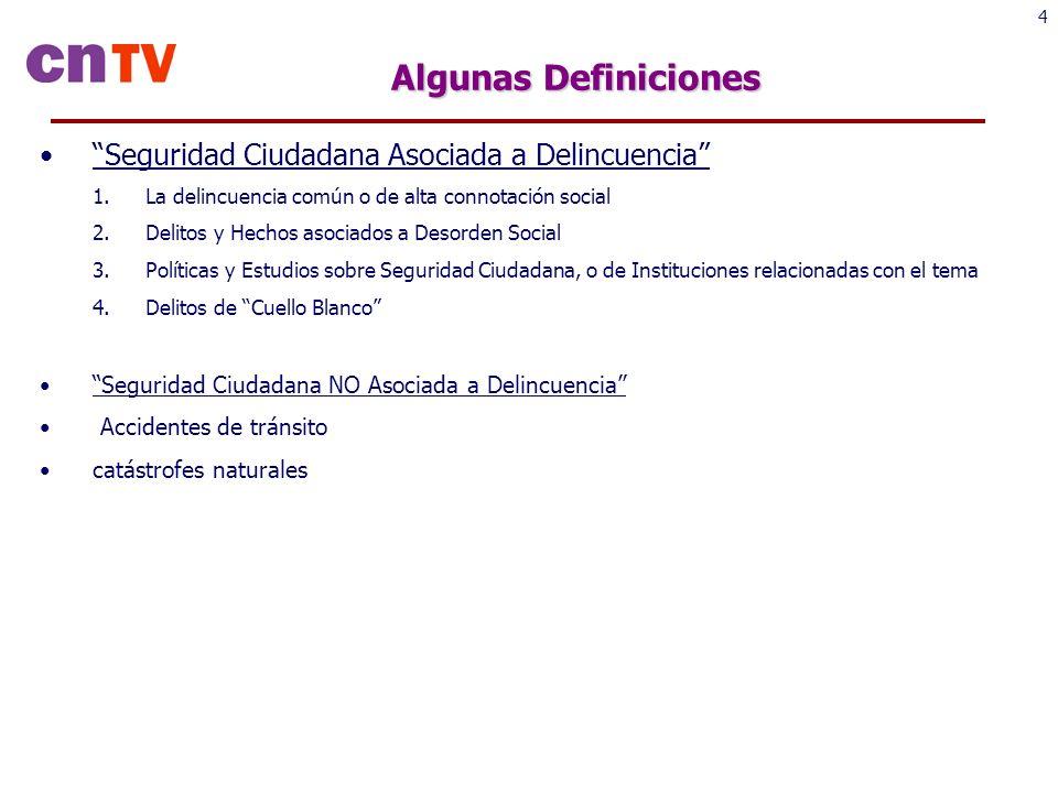 15 Presencia de Noticias de Seguridad Ciudadana Asociada a Delincuencia como primera nota de cada noticiario; análisis de cada uno de los días de la muestra.
