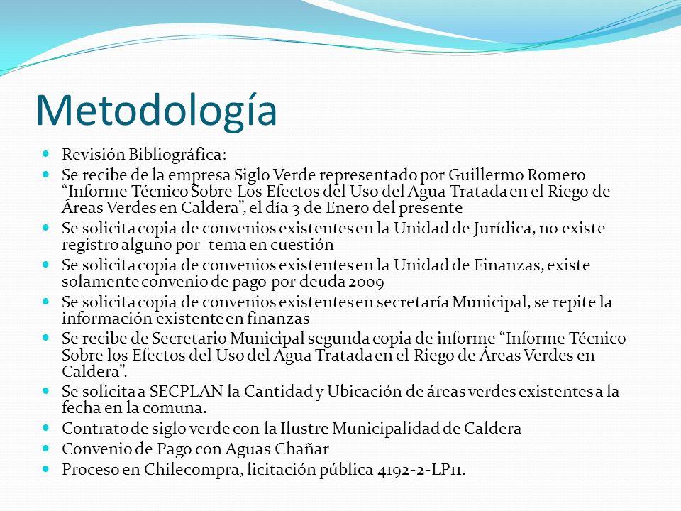 Metodología Revisión Bibliográfica: Se recibe de la empresa Siglo Verde representado por Guillermo Romero Informe Técnico Sobre Los Efectos del Uso de
