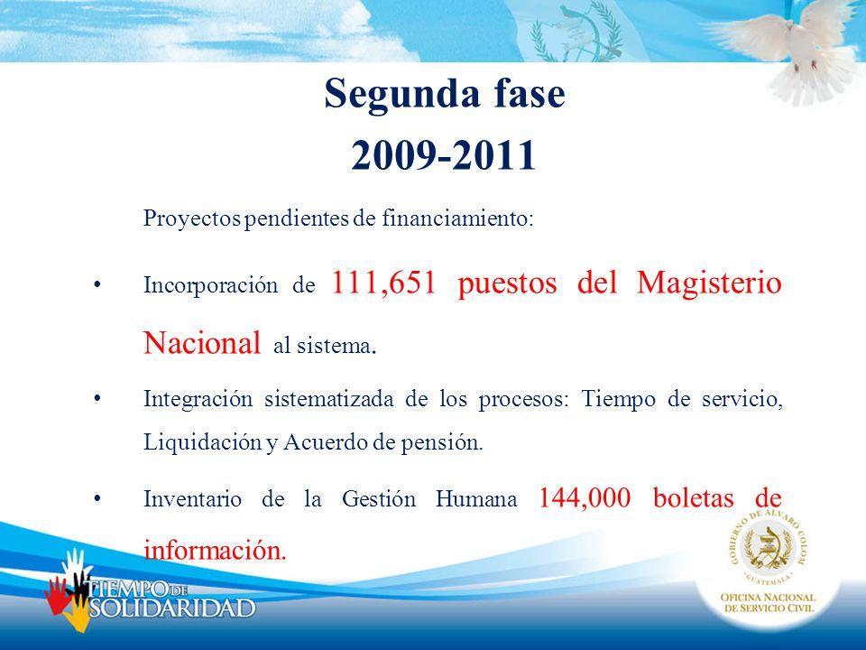 Segunda fase 2009-2011 Proyectos pendientes de financiamiento: Incorporación de 111,651 puestos del Magisterio Nacional al sistema. Integración sistem