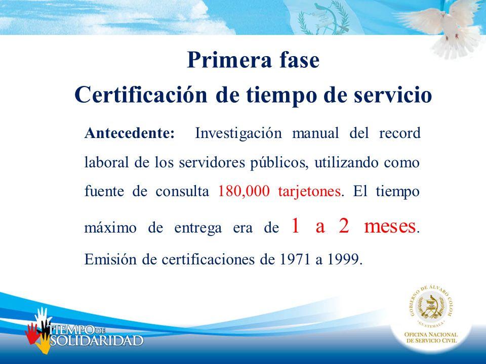 Primera fase Certificación de tiempo de servicio Antecedente: Investigación manual del record laboral de los servidores públicos, utilizando como fuen