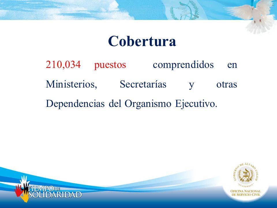 Cobertura 210,034 puestos comprendidos en Ministerios, Secretarías y otras Dependencias del Organismo Ejecutivo.