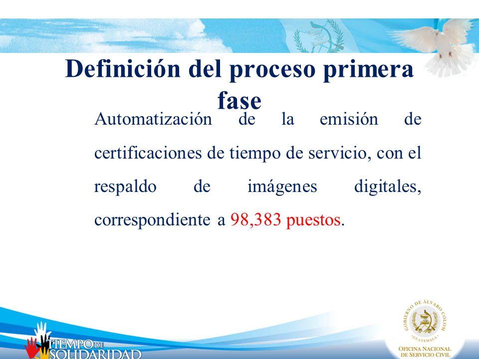 Definición del proceso primera fase Automatización de la emisión de certificaciones de tiempo de servicio, con el respaldo de imágenes digitales, corr