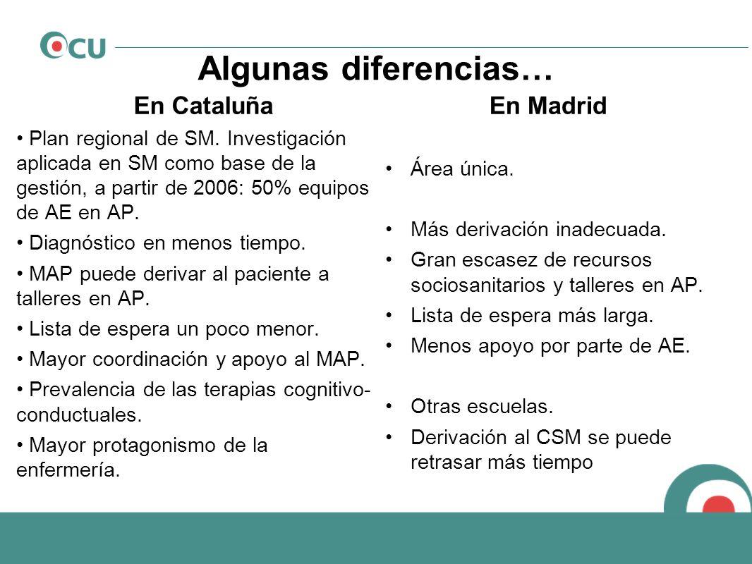 Algunas diferencias… En Cataluña Plan regional de SM. Investigación aplicada en SM como base de la gestión, a partir de 2006: 50% equipos de AE en AP.