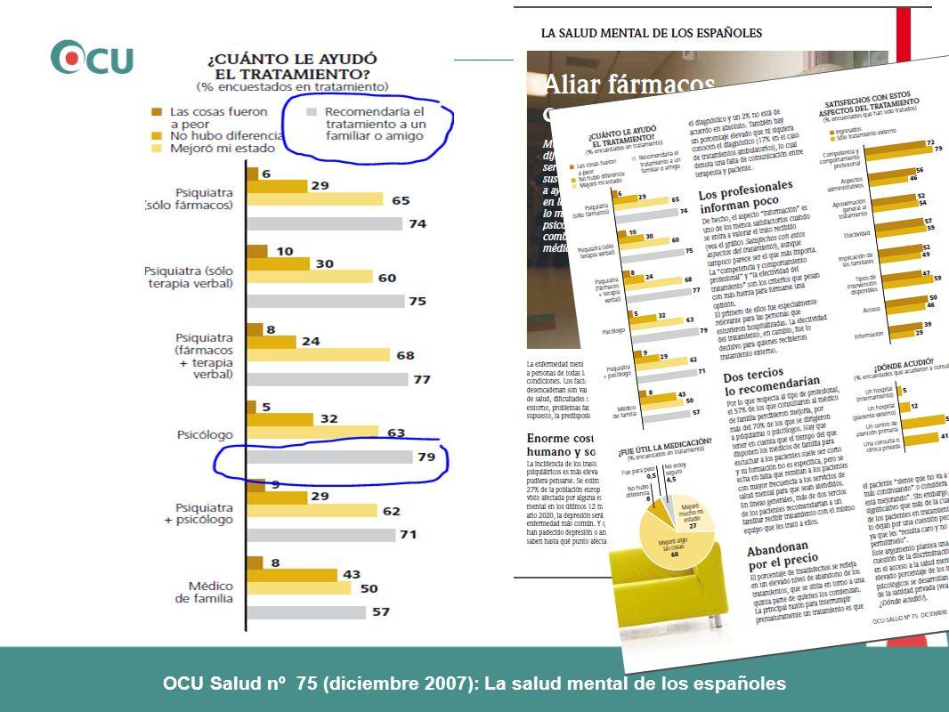 OCU Salud nº 75 (diciembre 2007): La salud mental de los españoles