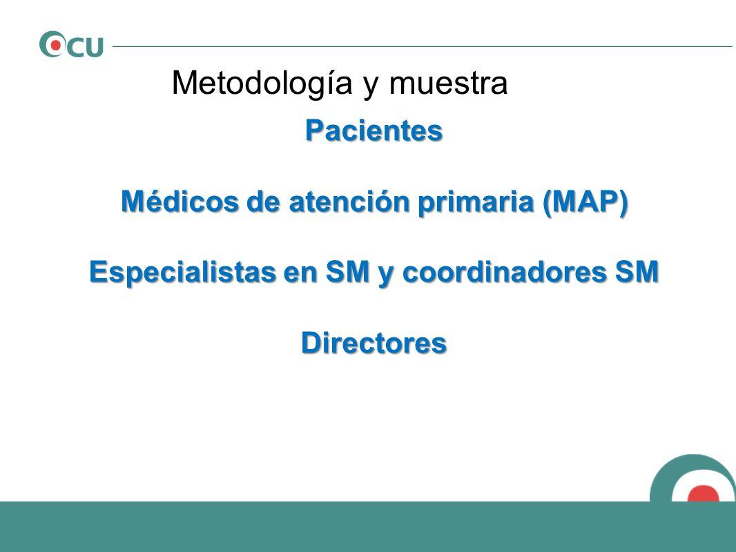 Metodología y muestra Pacientes Médicos de atención primaria (MAP) Especialistas en SM y coordinadores SM Directores