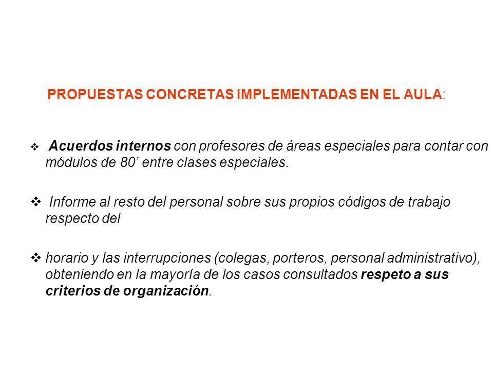 PROPUESTAS CONCRETAS IMPLEMENTADAS EN EL AULA: Acuerdos internos con profesores de áreas especiales para contar con módulos de 80 entre clases especia