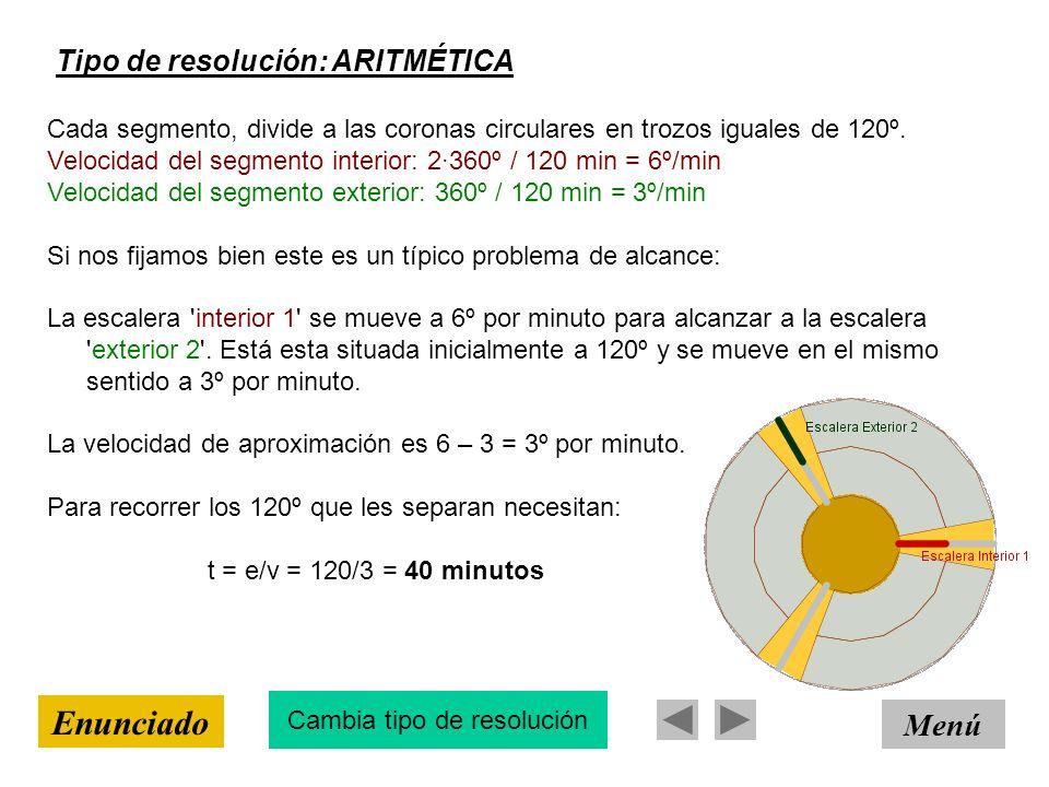 Tipo de resolución: ARITMÉTICA Menú Enunciado Cada segmento, divide a las coronas circulares en trozos iguales de 120º. Velocidad del segmento interio