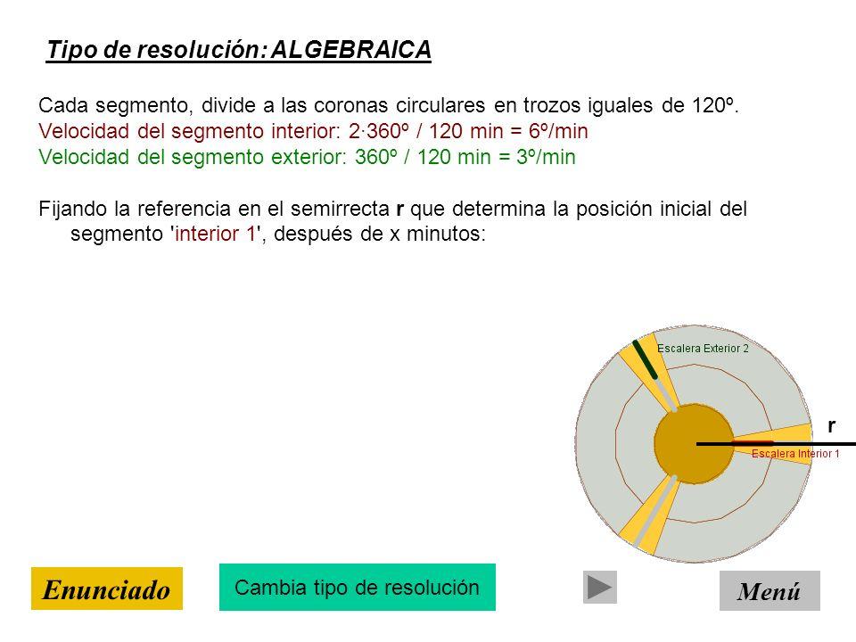 Tipo de resolución: ALGEBRAICA Menú Enunciado Cada segmento, divide a las coronas circulares en trozos iguales de 120º. Velocidad del segmento interio