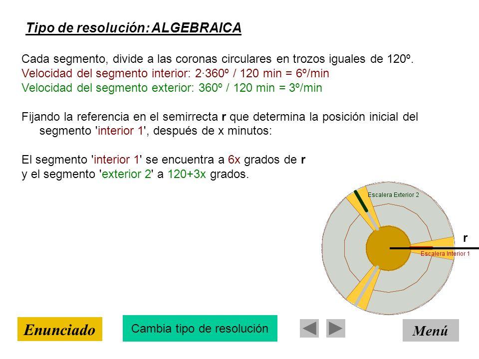 Tipo de resolución: ALGEBRAICA Menú Enunciado Cada segmento, divide a las coronas circulares en trozos iguales de 120º.
