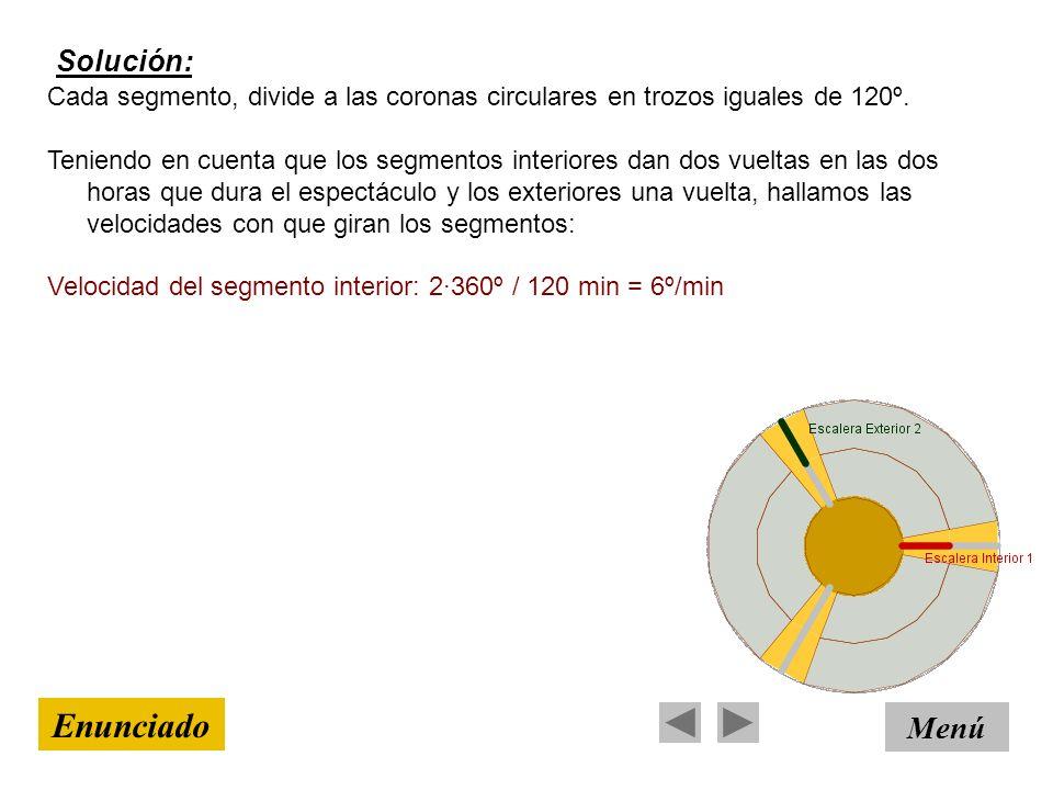 Solución: Menú Enunciado Cada segmento, divide a las coronas circulares en trozos iguales de 120º.