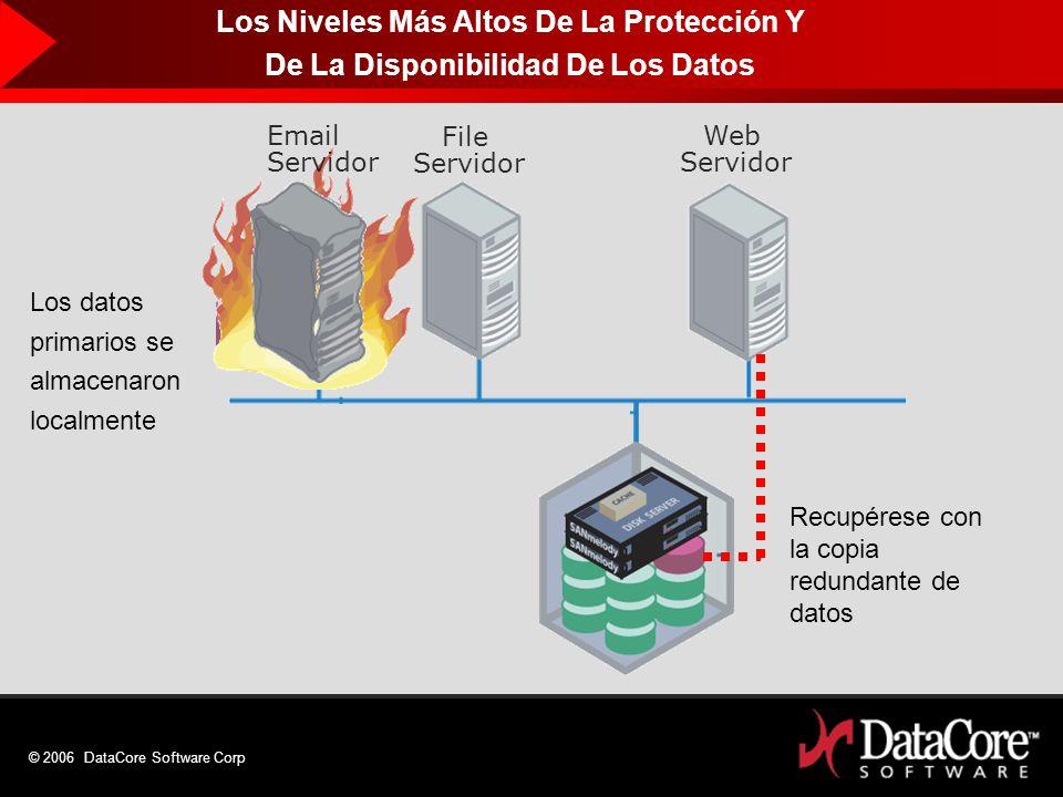 © 2006 DataCore Software Corp Los datos primarios se almacenaron localmente File Servidor Web Servidor Email Servidor Recupérese con la copia redundan