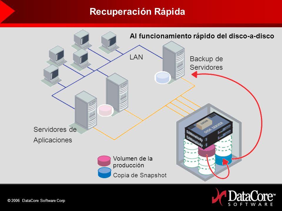 © 2006 DataCore Software Corp Backup de Servidores LAN Volumen de la producción Copia de Snapshot Servidores de Aplicaciones Al funcionamiento rápido