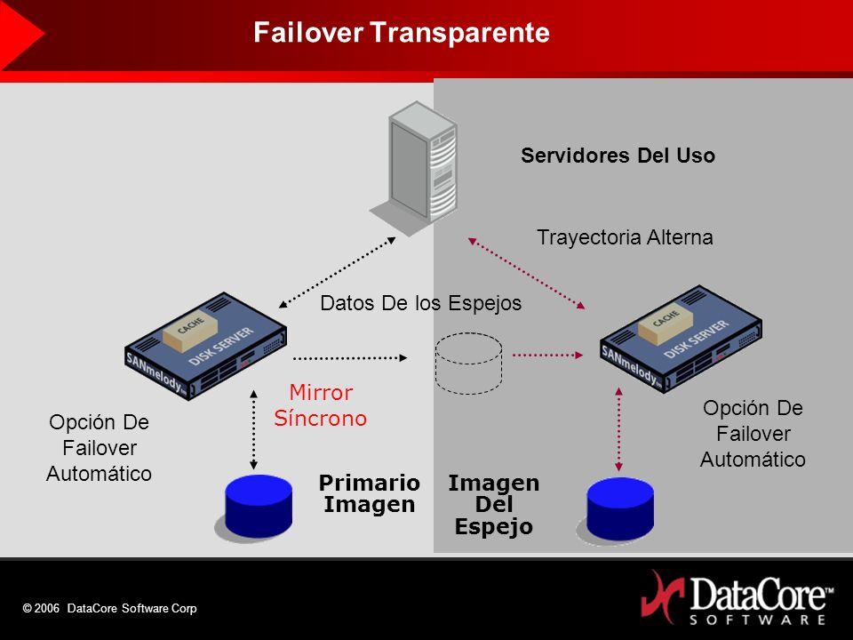 © 2006 DataCore Software Corp Imagen Del Espejo Primario Imagen Trayectoria Alterna Mirror Síncrono Datos De los Espejos Opción De Failover Automático