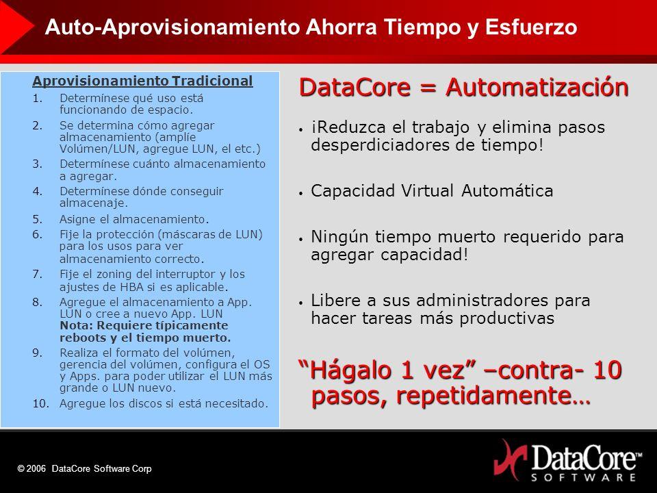© 2006 DataCore Software Corp Aprovisionamiento Tradicional 1.Determínese qué uso está funcionando de espacio. 2.Se determina cómo agregar almacenamie