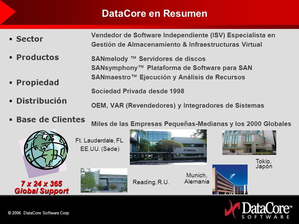 © 2006 DataCore Software Corp Sector Productos Propiedad Distribución Base de Clientes Vendedor de Software Independiente (ISV) Especialista en Gestió