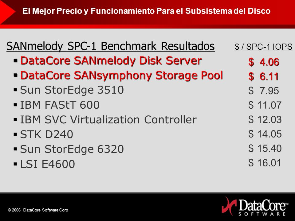 © 2006 DataCore Software Corp DataCore SANmelody Disk Server DataCore SANmelody Disk Server DataCore SANsymphony Storage Pool DataCore SANsymphony Sto