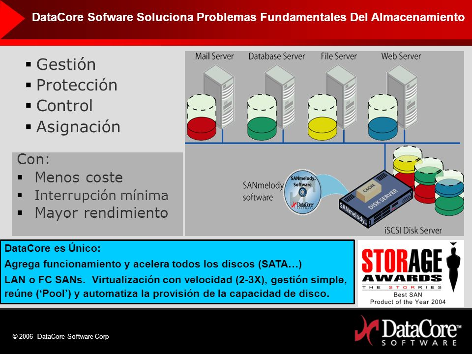 © 2006 DataCore Software Corp Ventajas de DataCore para VMware: VMware consolida los servidores y por lo tanto requiere un SAN, DataCore es la solución del SAN Failover con el coste más bajo Recuperación del desastre y la continuación del negocio, es como IBM Shark, HP EVA,EMC SRDF...
