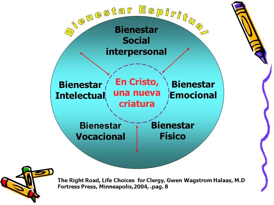 En Cristo, una nueva criatura Bienestar Intelectual Bienestar Emocional Bienestar Vocacional Bienestar Físico Bienestar Social interpersonal The Right