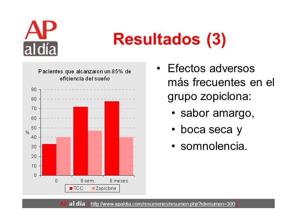 AP al día [ http://www.apaldia.com/resumenes/resumen.php?idresumen=300 ] Resultados (2) Eficacia de las diferentes modalidades de tratamiento en el tiempo de vigilia y de sueño