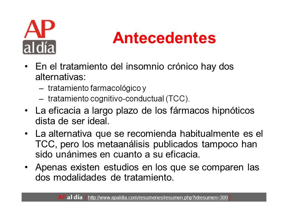 El tratamiento cognitivo- conductual es más eficaz que la zopiclona para el insomnio crónico AP al día [ http://www.apaldia.com/resumenes/resumen.php?idresumen=300 ] Sivertsen B, Omvik S, Pallesen S, Bjorvatn B, Havik OE, Kvale G et al.