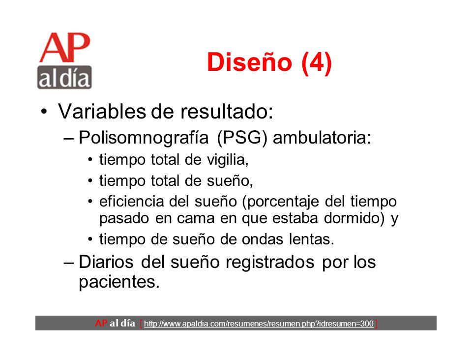 AP al día [ http://www.apaldia.com/resumenes/resumen.php?idresumen=300 ] Diseño (3) Los participantes fueron asignados aleatoriamente a: –Zopiclona (7,5 mg/noche).