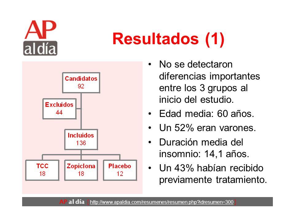 AP al día [ http://www.apaldia.com/resumenes/resumen.php?idresumen=300 ] Diseño (4) Variables de resultado: –Polisomnografía (PSG) ambulatoria: tiempo
