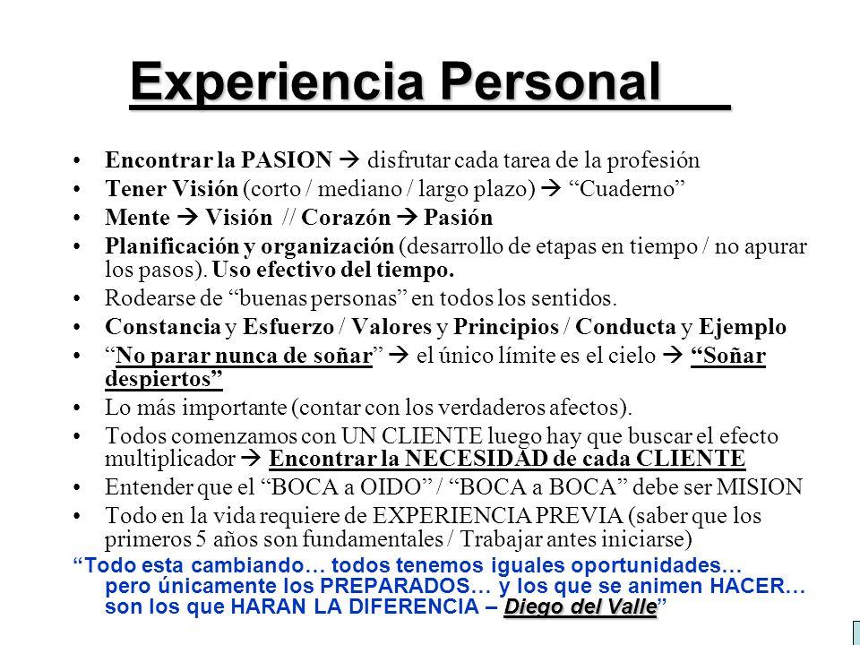 Experiencia Personal Encontrar la PASION disfrutar cada tarea de la profesión Tener Visión (corto / mediano / largo plazo) Cuaderno Mente Visión // Corazón Pasión Planificación y organización (desarrollo de etapas en tiempo / no apurar los pasos).