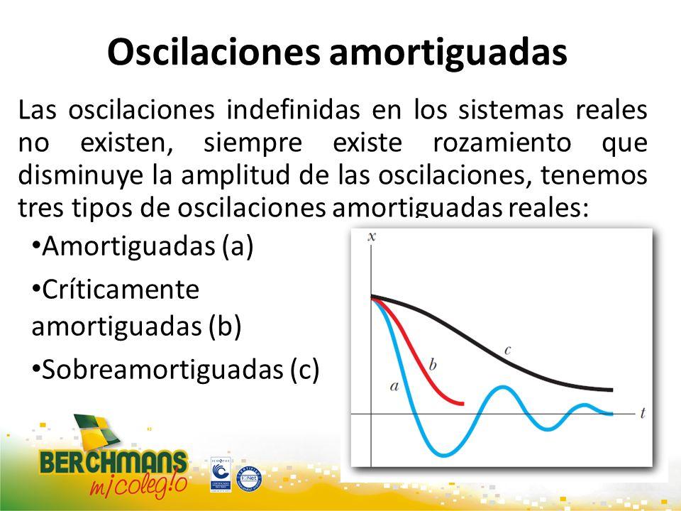 Oscilaciones amortiguadas Las oscilaciones indefinidas en los sistemas reales no existen, siempre existe rozamiento que disminuye la amplitud de las o